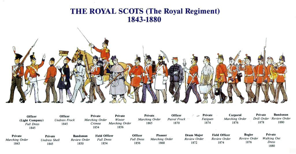 2-the-royal-scots-the-royal-regiment-1843-1880-1024x531