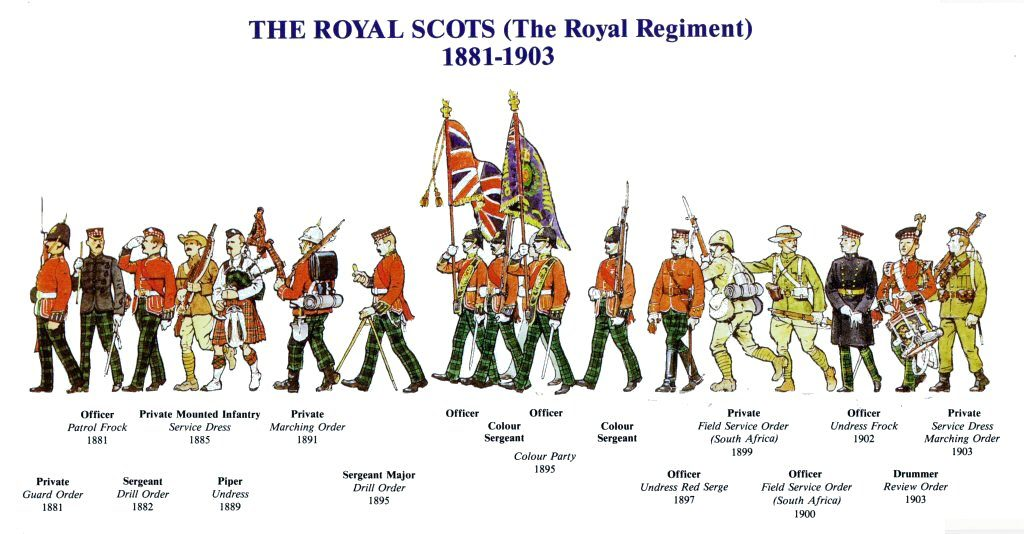 3-the-royal-scots-the-royal-regiment-1881-1903-1024x534